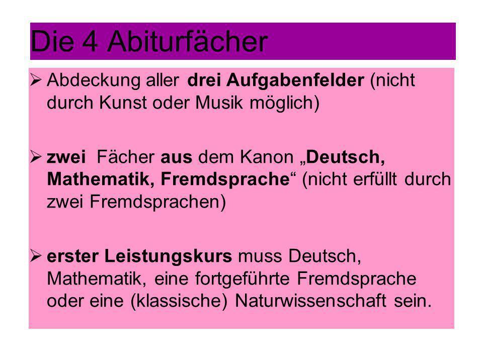Die 4 Abiturfächer Abdeckung aller drei Aufgabenfelder (nicht durch Kunst oder Musik möglich) zwei Fächer aus dem Kanon Deutsch, Mathematik, Fremdspra