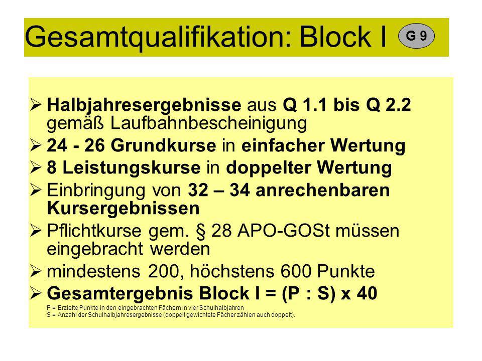 Gesamtqualifikation: Block I Halbjahresergebnisse aus Q 1.1 bis Q 2.2 gemäß Laufbahnbescheinigung 24 - 26 Grundkurse in einfacher Wertung 8 Leistungsk