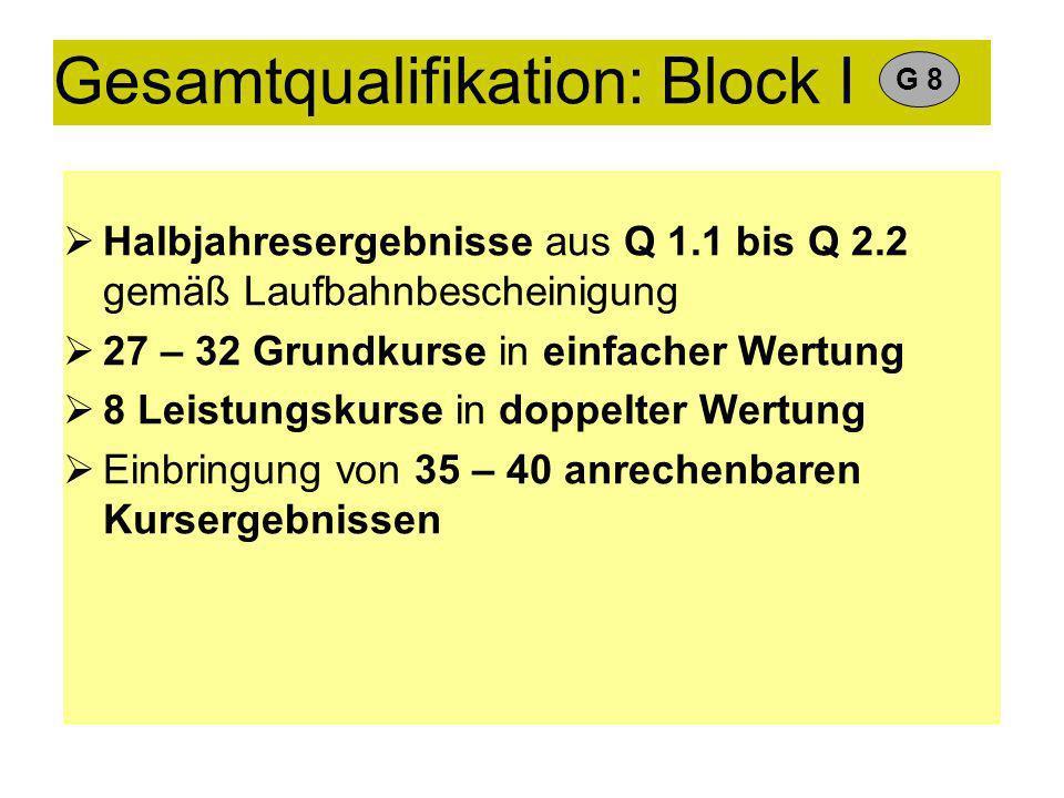 Gesamtqualifikation: Block I Halbjahresergebnisse aus Q 1.1 bis Q 2.2 gemäß Laufbahnbescheinigung 27 – 32 Grundkurse in einfacher Wertung 8 Leistungsk