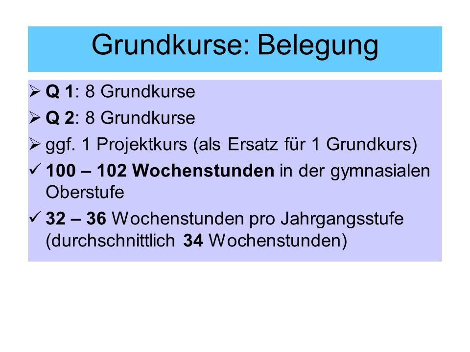 Grundkurse: Belegung Q 1: 8 Grundkurse Q 2: 8 Grundkurse ggf. 1 Projektkurs (als Ersatz für 1 Grundkurs) 100 – 102 Wochenstunden in der gymnasialen Ob
