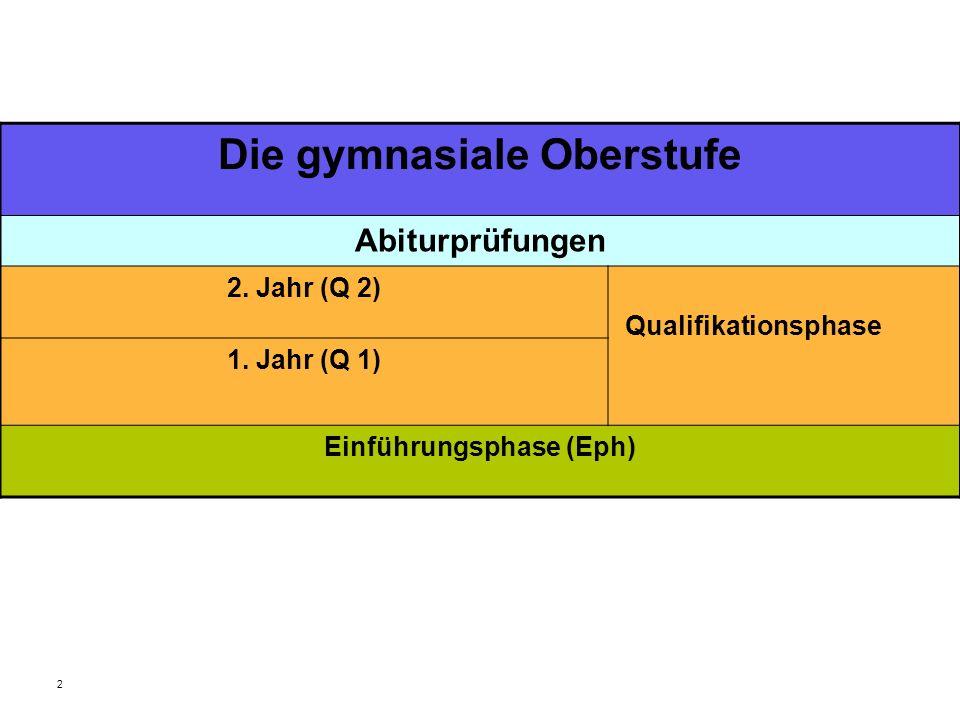 2 Die gymnasiale Oberstufe Abiturprüfungen 2. Jahr (Q 2) Qualifikationsphase 1. Jahr (Q 1) Einführungsphase (Eph)