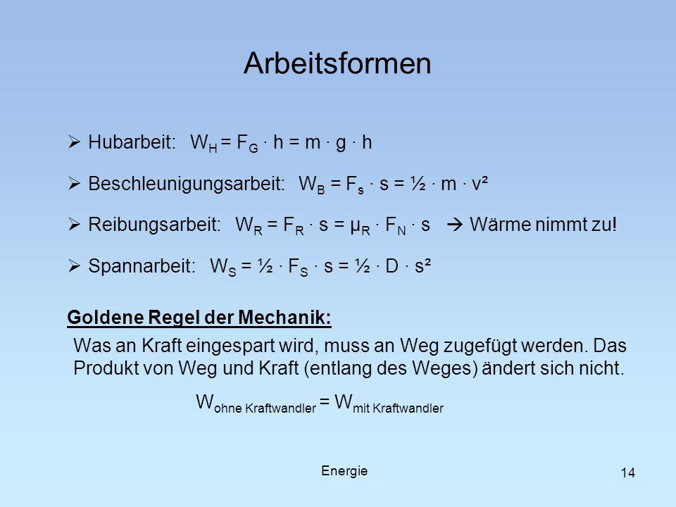Hubarbeit: W H = F G · h = m · g · h Beschleunigungsarbeit: W B = F s · s = ½ · m · v² Reibungsarbeit: W R = F R · s = μ R · F N · s Wärme nimmt zu! S