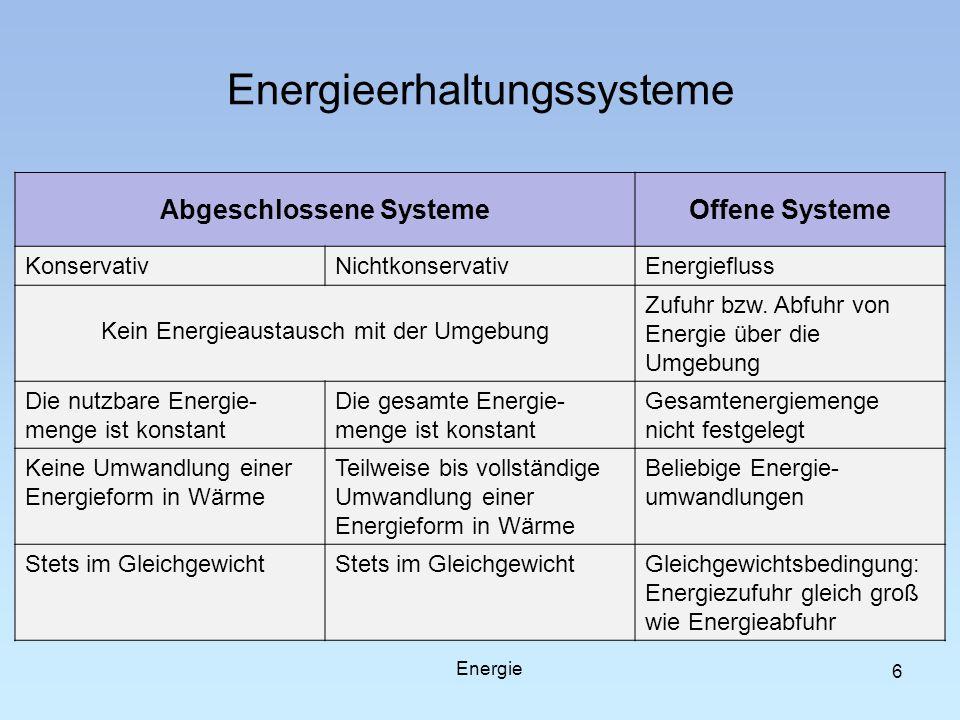 6 Energieerhaltungssysteme Abgeschlossene SystemeOffene Systeme KonservativNichtkonservativEnergiefluss Kein Energieaustausch mit der Umgebung Zufuhr