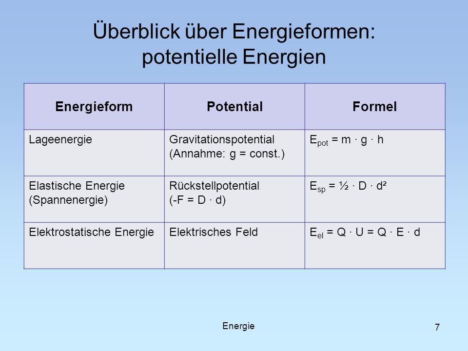 8 Überblick über Energieformen: weitere Energien EnergieformVorkommen Formel BewegungsenergieBewegte MassenE kin = ½ · m · v² = ½ (m · a) · s = ½ (m ·v/t) ·v ·t Lichtenergie StrahlungE = h · f SchwingungsenergiePeriodische Bewegungen E= ½ ·D · x 2 RotationsenergieDrehbewegung v = r E rot = ½ J · ω² J = mr 2 (Trägheitsmoment Drehmasse) Energie