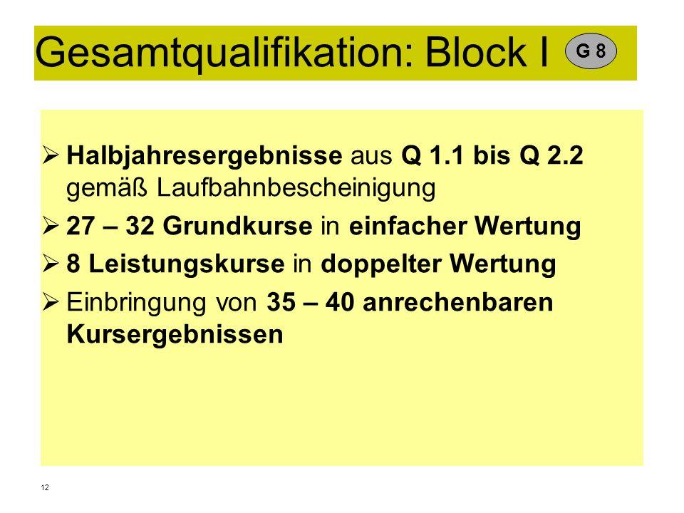 12 Gesamtqualifikation: Block I Halbjahresergebnisse aus Q 1.1 bis Q 2.2 gemäß Laufbahnbescheinigung 27 – 32 Grundkurse in einfacher Wertung 8 Leistun