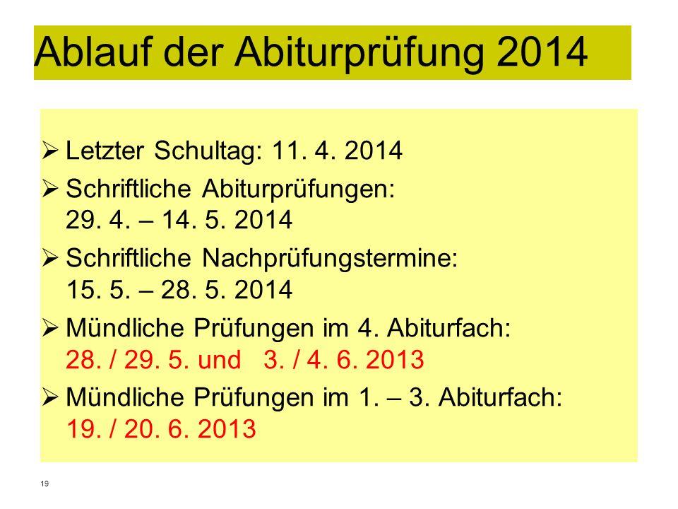 19 Ablauf der Abiturprüfung 2014 Letzter Schultag: 11. 4. 2014 Schriftliche Abiturprüfungen: 29. 4. – 14. 5. 2014 Schriftliche Nachprüfungstermine: 15