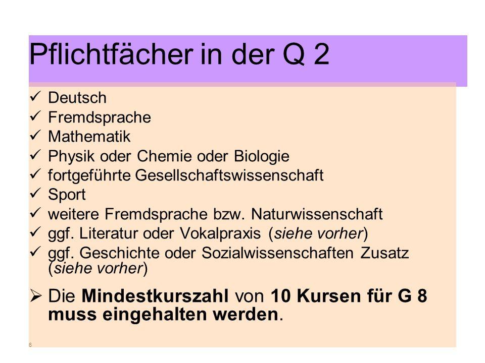 6 Pflichtfächer in der Q 2 Deutsch Fremdsprache Mathematik Physik oder Chemie oder Biologie fortgeführte Gesellschaftswissenschaft Sport weitere Fremd