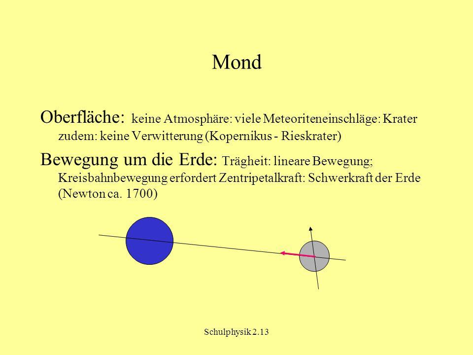 Schulphysik 2.13 Mond Oberfläche: keine Atmosphäre: viele Meteoriteneinschläge: Krater zudem: keine Verwitterung (Kopernikus - Rieskrater) Bewegung um die Erde: Trägheit: lineare Bewegung; Kreisbahnbewegung erfordert Zentripetalkraft: Schwerkraft der Erde (Newton ca.