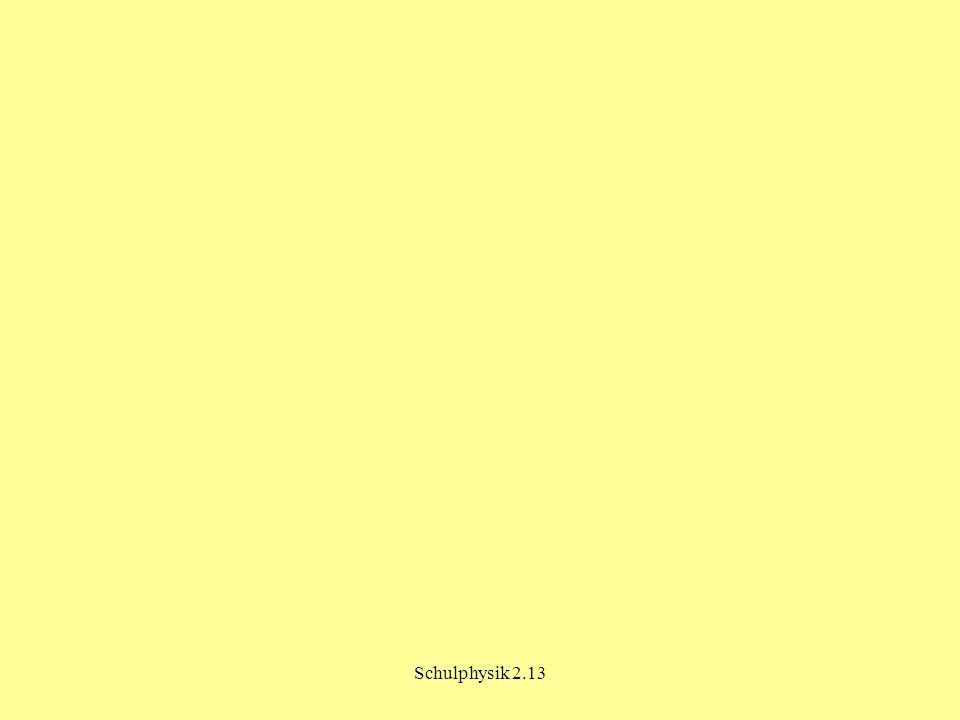 Schulphysik 2.13