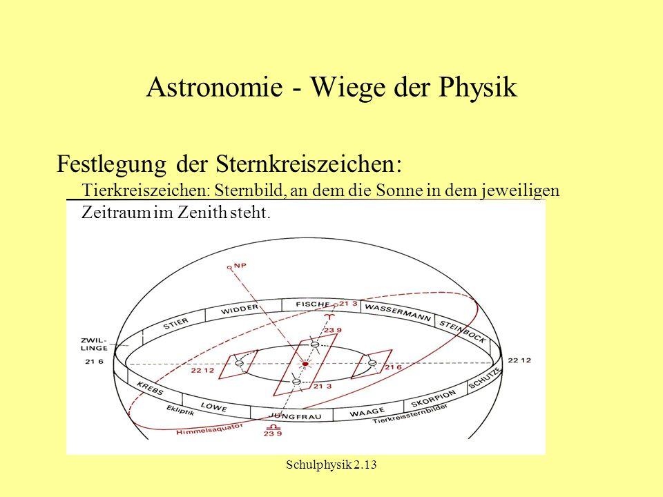 Schulphysik 2.13 Astronomie - Wiege der Physik Festlegung der Sternkreiszeichen: Tierkreiszeichen: Sternbild, an dem die Sonne in dem jeweiligen Zeitraum im Zenith steht.