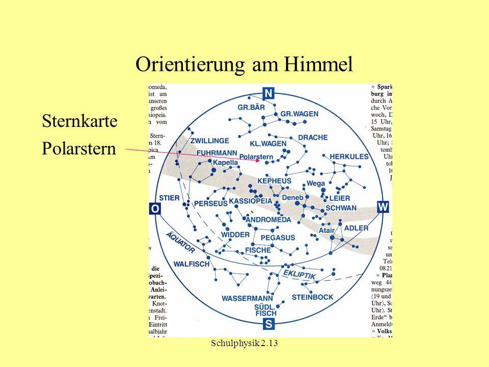 Schulphysik 2.13 Orientierung am Himmel Sternkarte Polarstern