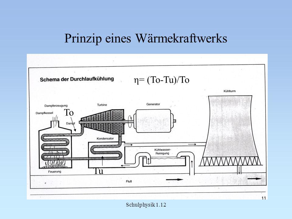 Schulphysik 1.12 Prinzip eines Wärmekraftwerks To Tu η= (To-Tu)/To