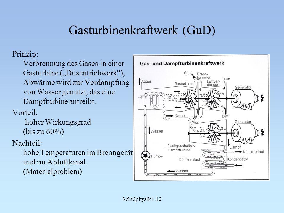 Schulphysik 1.12 Gasturbinenkraftwerk (GuD) Prinzip: Verbrennung des Gases in einer Gasturbine (Düsentriebwerk), Abwärme wird zur Verdampfung von Wasser genutzt, das eine Dampfturbine antreibt.