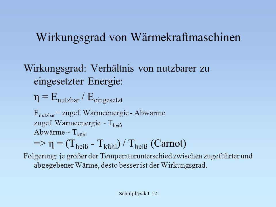 Schulphysik 1.12 Wirkungsgrad von Wärmekraftmaschinen Wirkungsgrad: Verhältnis von nutzbarer zu eingesetzter Energie: η = E nutzbar / E eingesetzt E nutzbar = zugef.
