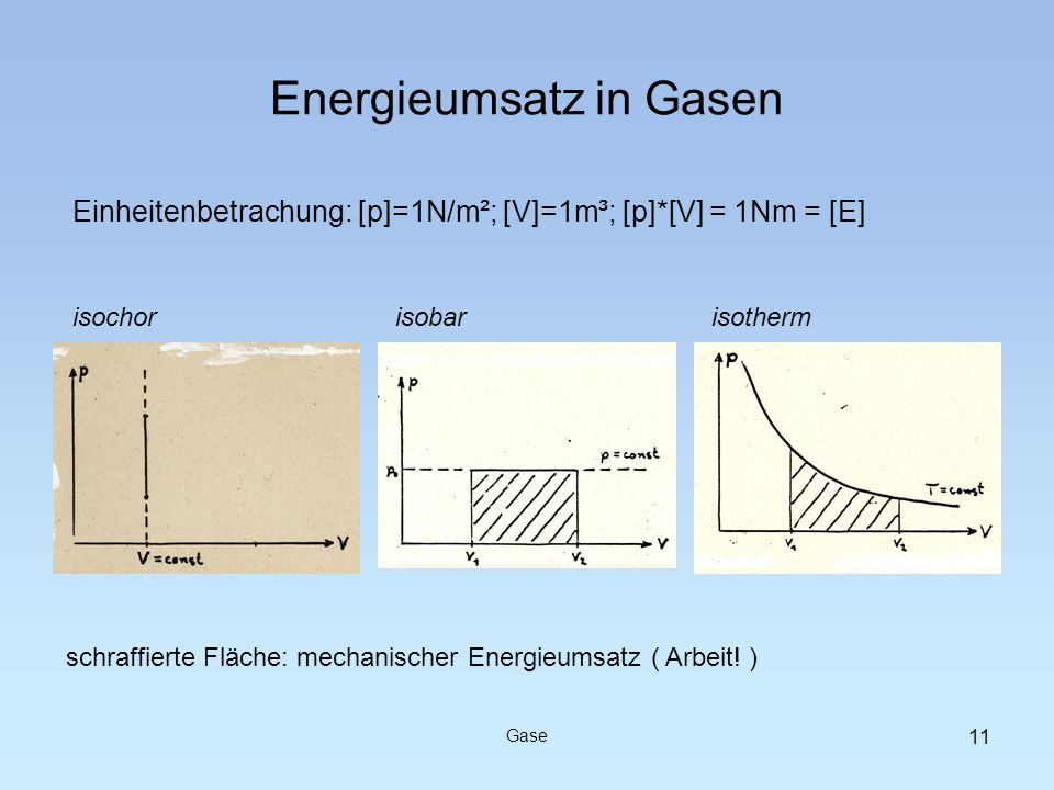 Einheitenbetrachung: [p]=1N/m²; [V]=1m³; [p]*[V] = 1Nm = [E] Energieumsatz in Gasen Gase 11 isochorisobarisotherm schraffierte Fläche: mechanischer En