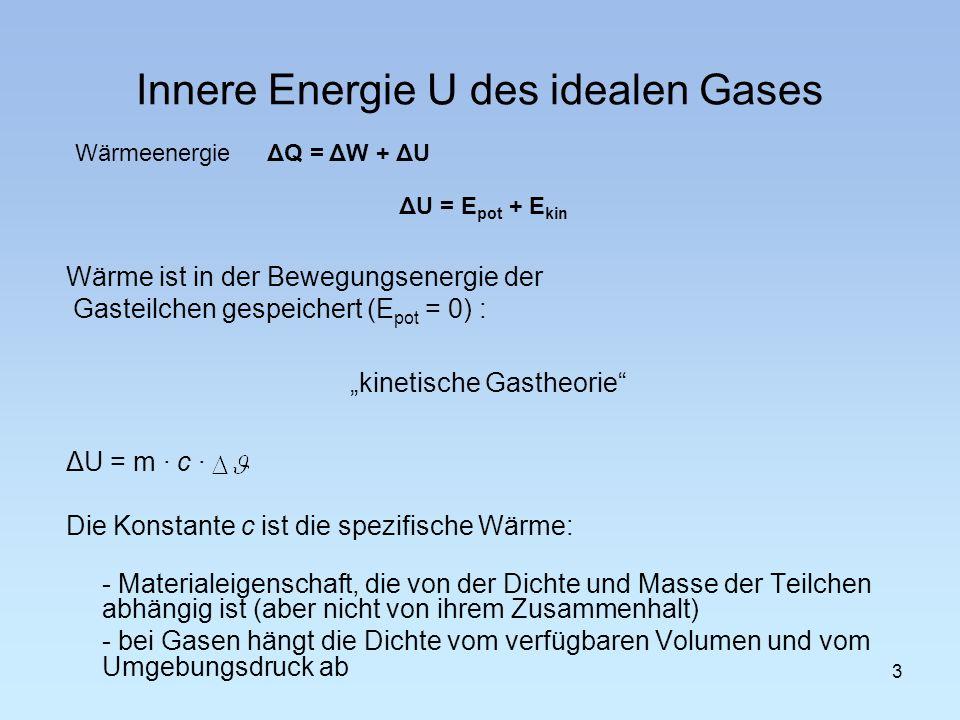Innere Energie U des idealen Gases Wärme ist in der Bewegungsenergie der Gasteilchen gespeichert (E pot = 0) : kinetische Gastheorie ΔU = m · c · Die