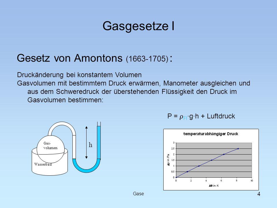 Gasgesetze I Gesetz von Amontons (1663-1705) : Gase Druckänderung bei konstantem Volumen Gasvolumen mit bestimmtem Druck erwärmen, Manometer ausgleich