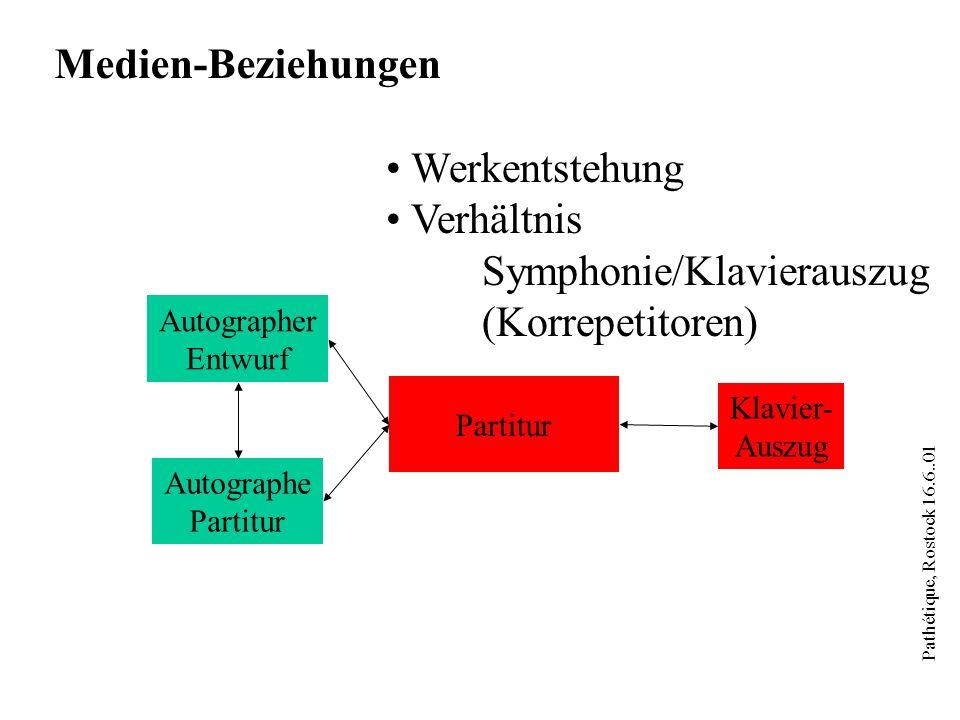 Pathétique, Rostock 16.6..01 Partitur Klavier- Auszug Autographer Entwurf Autographe Partitur Medien-Beziehungen Werkentstehung Verhältnis Symphonie/K