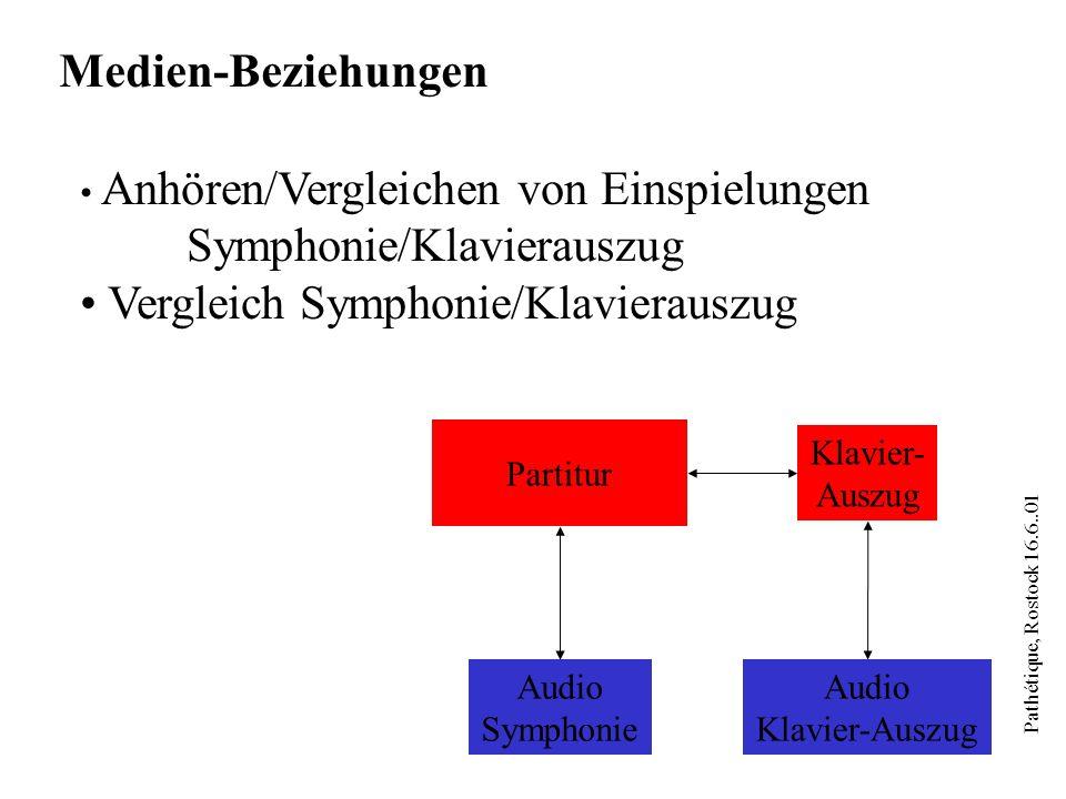 Pathétique, Rostock 16.6..01 Partitur Audio Symphonie Klavier- Auszug Audio Klavier-Auszug Medien-Beziehungen Anhören/Vergleichen von Einspielungen Sy