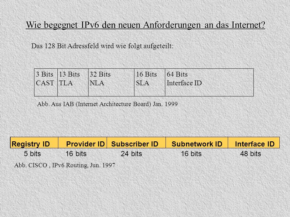 Das 128 Bit Adressfeld wird wie folgt aufgeteilt: Abb. Aus IAB (Internet Architecture Board) Jan. 1999 3 Bits CAST 13 Bits TLA 32 Bits NLA 16 Bits SLA