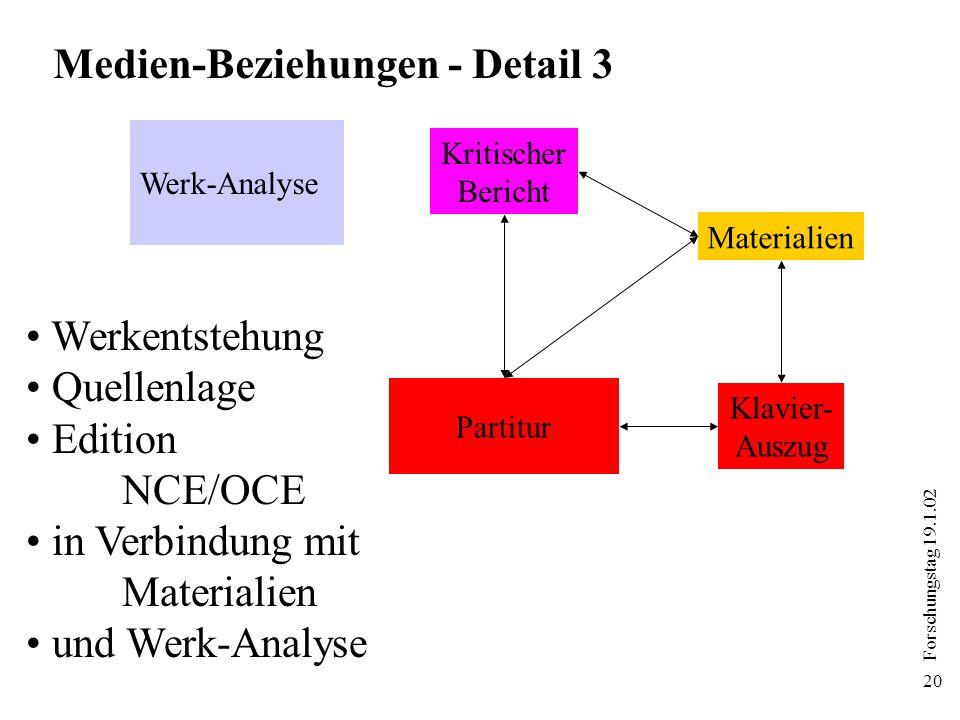 Forschungstag 19.1.02 20 Kritischer Bericht Partitur Klavier- Auszug Materialien Medien-Beziehungen - Detail 3 Werkentstehung Quellenlage Edition NCE/