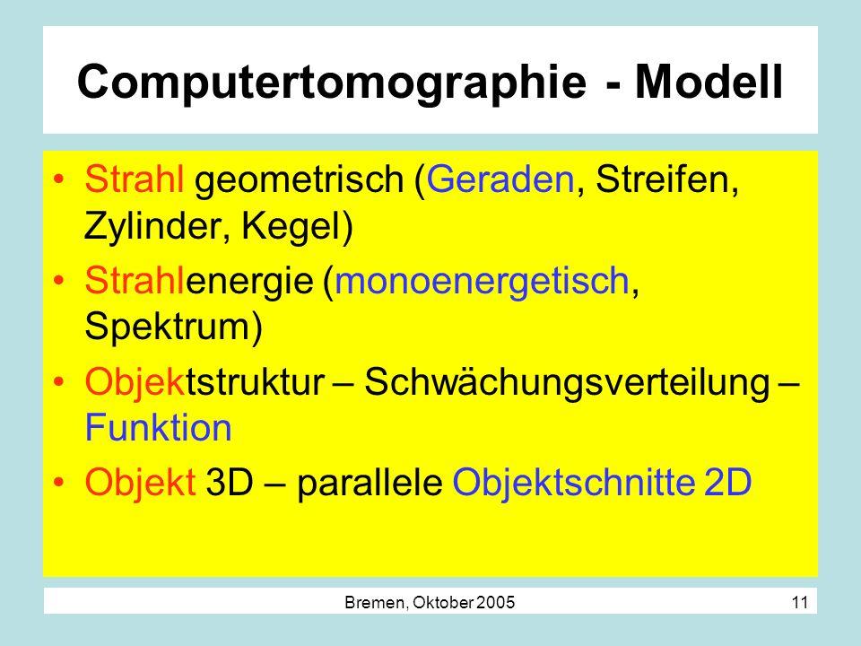 Bremen, Oktober 2005 11 Computertomographie - Modell Strahl geometrisch (Geraden, Streifen, Zylinder, Kegel) Strahlenergie (monoenergetisch, Spektrum)
