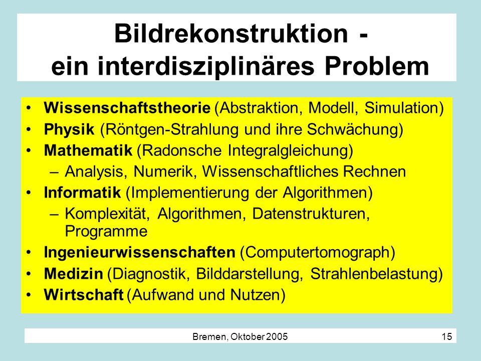 Bremen, Oktober 2005 15 Bildrekonstruktion - ein interdisziplinäres Problem Wissenschaftstheorie (Abstraktion, Modell, Simulation) Physik (Röntgen-Str