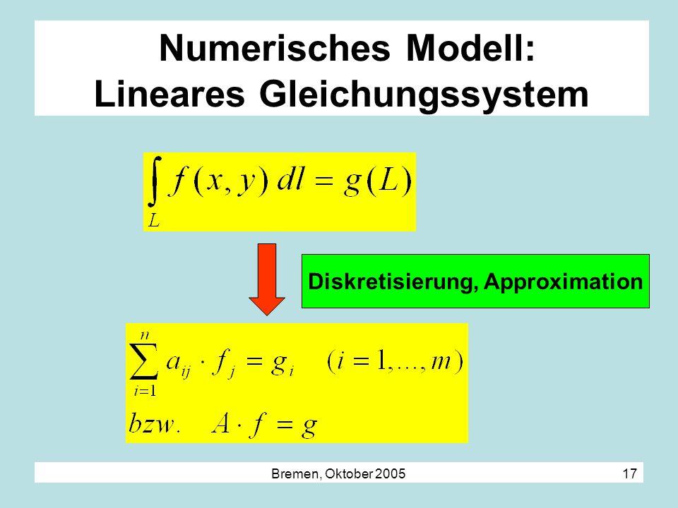 Bremen, Oktober 2005 17 Numerisches Modell: Lineares Gleichungssystem Diskretisierung, Approximation