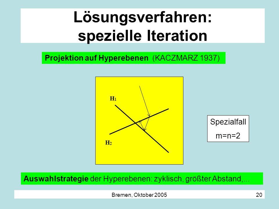 Bremen, Oktober 2005 20 Lösungsverfahren: spezielle Iteration H1H1 H2H2 Projektion auf Hyperebenen (KACZMARZ 1937) Auswahlstrategie der Hyperebenen: z