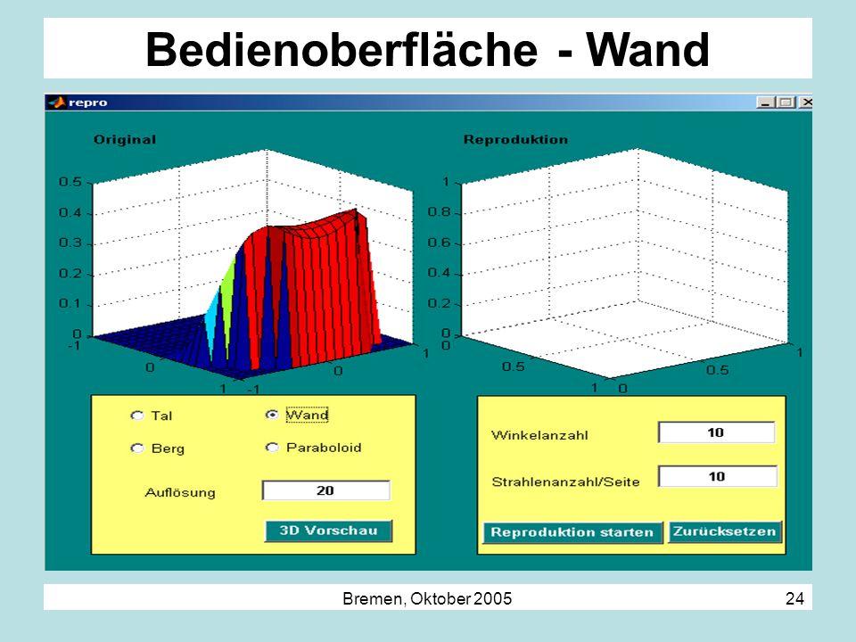 Bremen, Oktober 2005 24 Bedienoberfläche - Wand