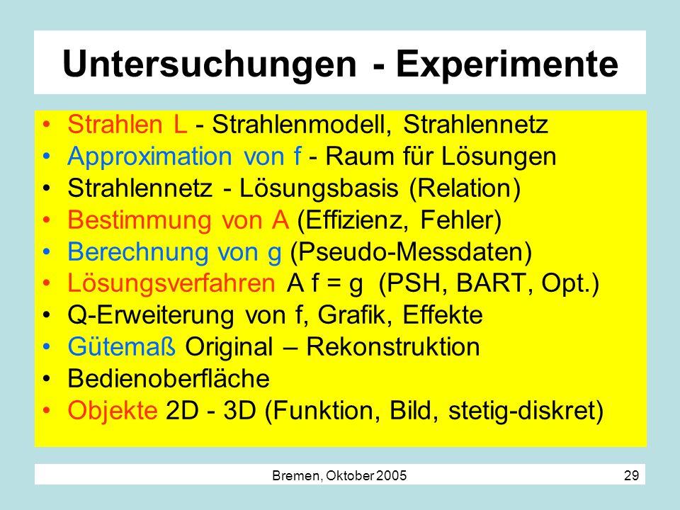 Bremen, Oktober 2005 29 Untersuchungen - Experimente Strahlen L - Strahlenmodell, Strahlennetz Approximation von f - Raum für Lösungen Strahlennetz -