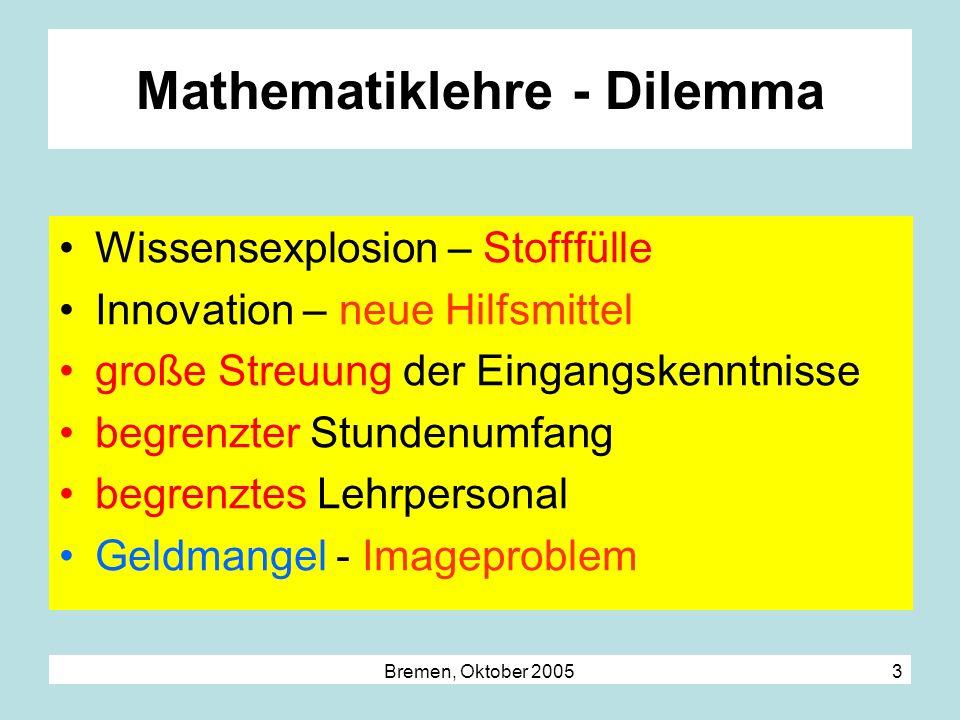 Bremen, Oktober 2005 3 Mathematiklehre - Dilemma Wissensexplosion – Stofffülle Innovation – neue Hilfsmittel große Streuung der Eingangskenntnisse beg