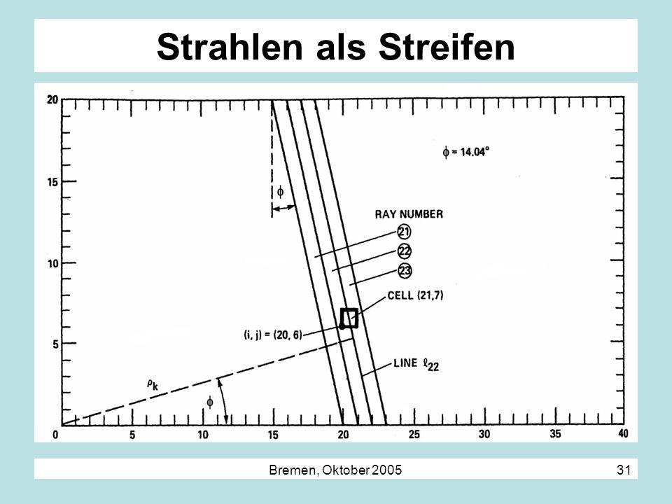Bremen, Oktober 2005 31 Strahlen als Streifen