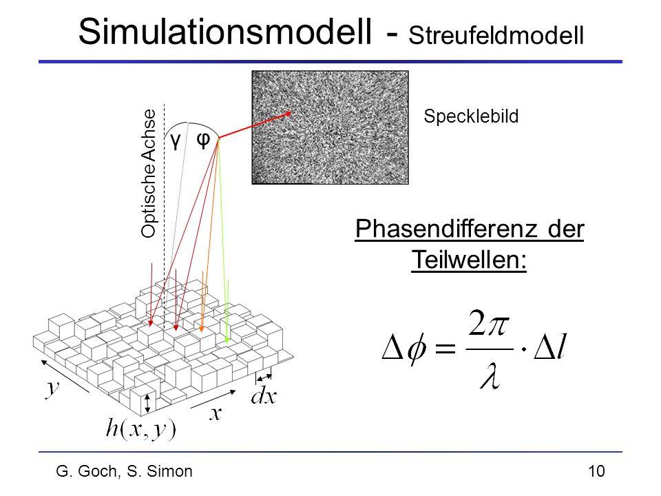 G. Goch, S. Simon10 Simulationsmodell - Streufeldmodell Optische Achse Specklebild φ γ Phasendifferenz der Teilwellen: