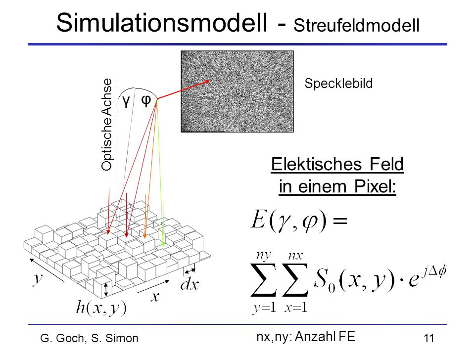 G. Goch, S. Simon11 Simulationsmodell - Streufeldmodell Optische Achse Specklebild φ γ Elektisches Feld in einem Pixel: nx,ny: Anzahl FE