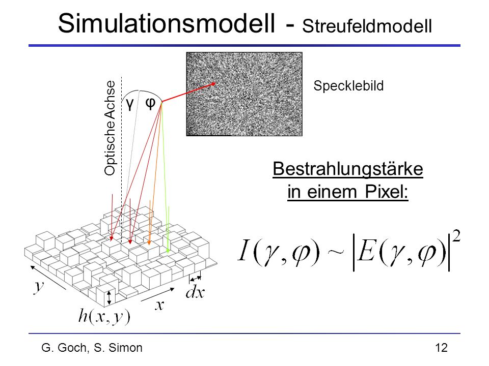 G. Goch, S. Simon12 Simulationsmodell - Streufeldmodell Optische Achse Specklebild φ γ Bestrahlungstärke in einem Pixel: