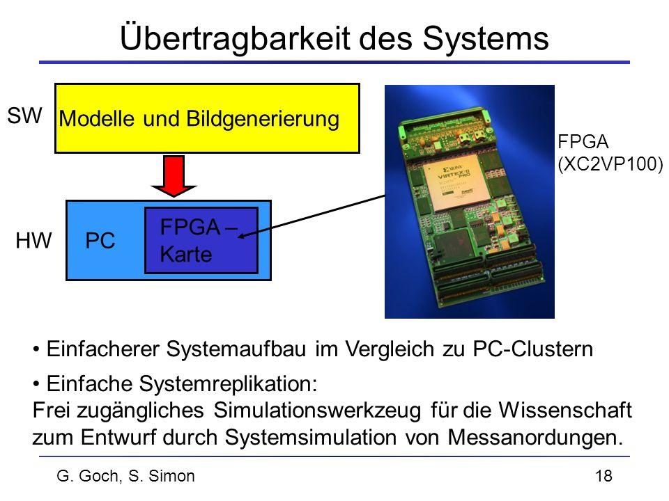 G. Goch, S. Simon18 Modelle und Bildgenerierung PC Übertragbarkeit des Systems FPGA – Karte Einfacherer Systemaufbau im Vergleich zu PC-Clustern Einfa