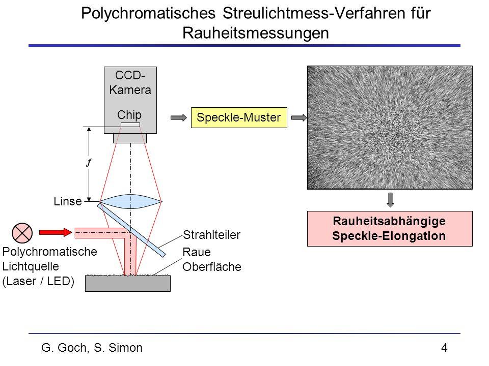G. Goch, S. Simon4 Polychromatisches Streulichtmess-Verfahren für Rauheitsmessungen Polychromatische Lichtquelle (Laser / LED) Raue Oberfläche Linse S