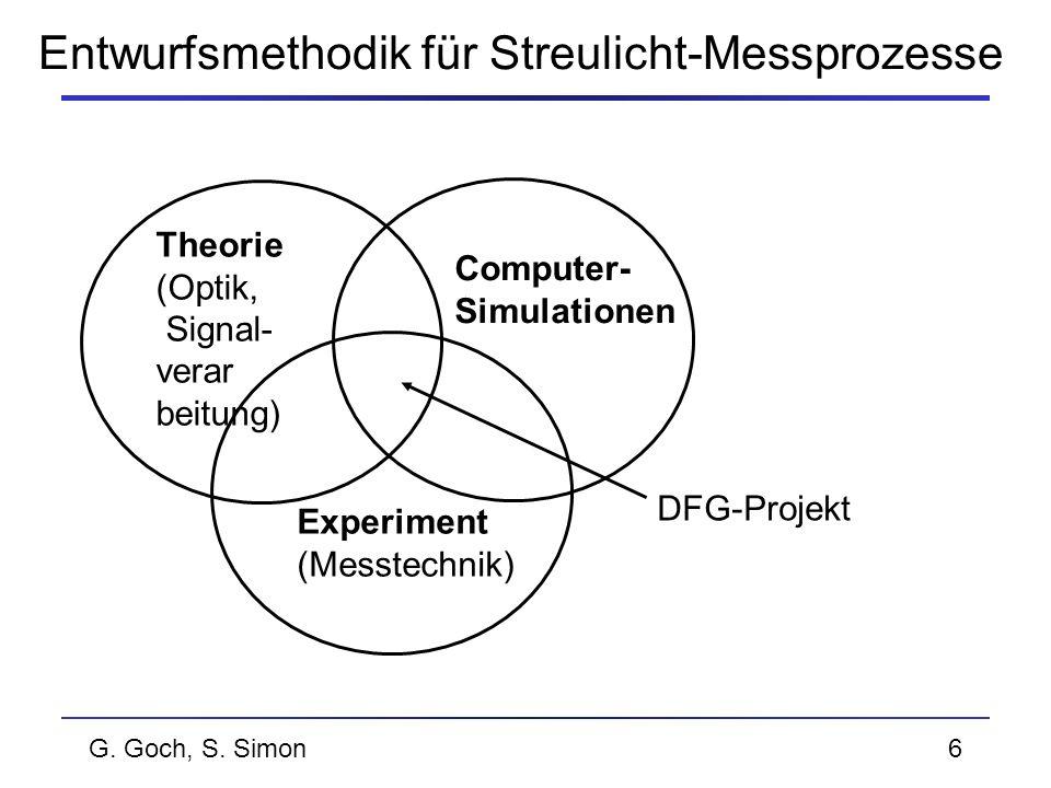 G. Goch, S. Simon6 Entwurfsmethodik für Streulicht-Messprozesse Experiment (Messtechnik) Theorie (Optik, Signal- verar beitung) DFG-Projekt Computer-