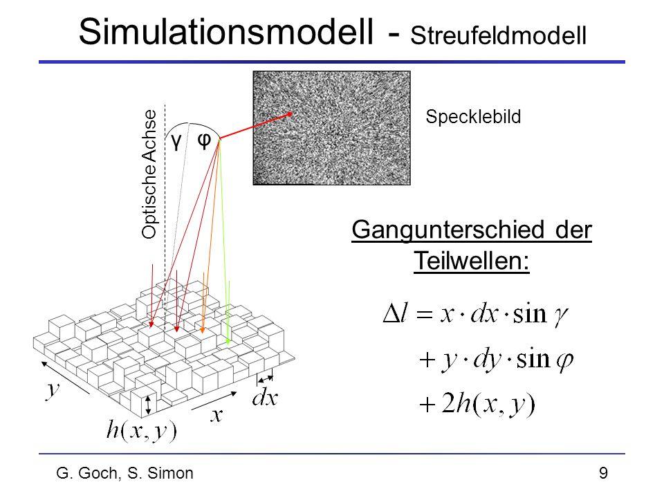 G. Goch, S. Simon9 Simulationsmodell - Streufeldmodell Optische Achse Specklebild φ γ Gangunterschied der Teilwellen: