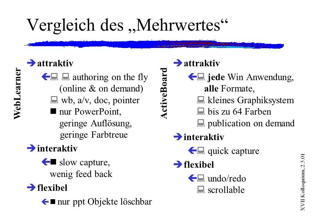 XVII Kolloquium, 2.5.01 Vergleich des Mehrwertes èattraktiv ç authoring on the fly (online & on demand) wb, a/v, doc, pointer nur PowerPoint, geringe