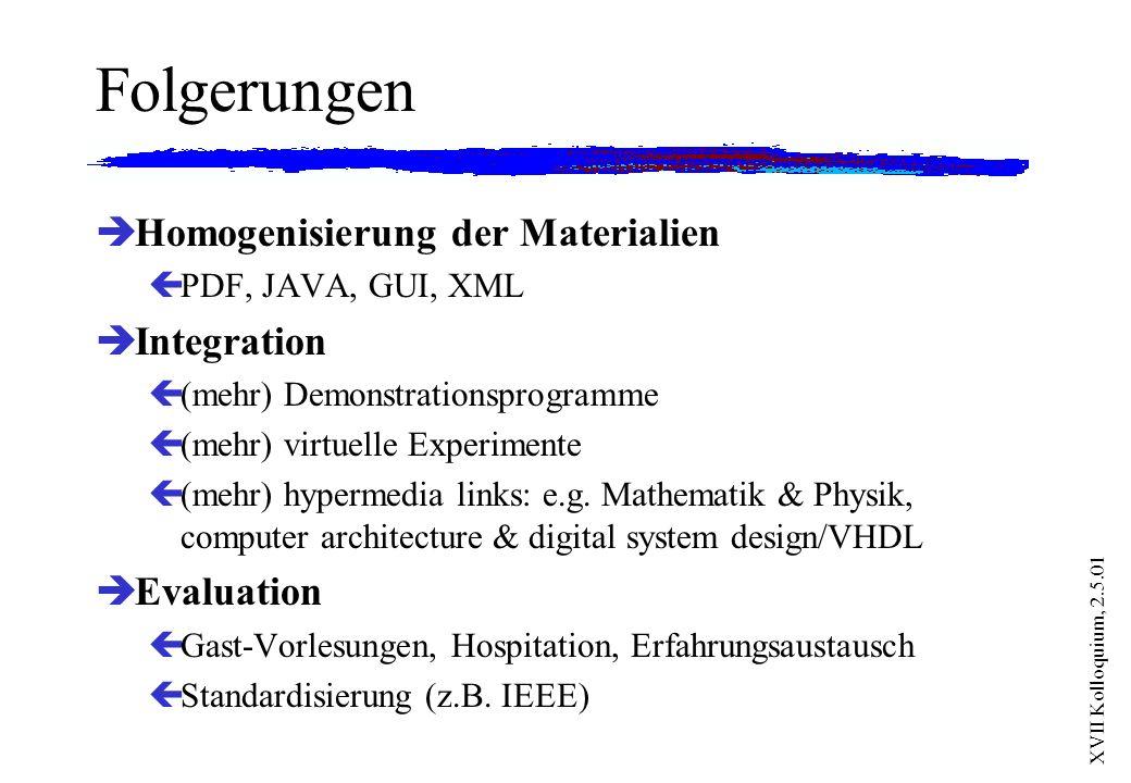 XVII Kolloquium, 2.5.01 Folgerungen èHomogenisierung der Materialien çPDF, JAVA, GUI, XML èIntegration ç(mehr) Demonstrationsprogramme ç(mehr) virtuel