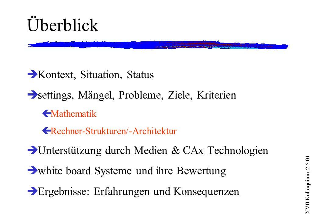XVII Kolloquium, 2.5.01 Überblick èKontext, Situation, Status èsettings, Mängel, Probleme, Ziele, Kriterien çMathematik çRechner-Strukturen/-Architekt