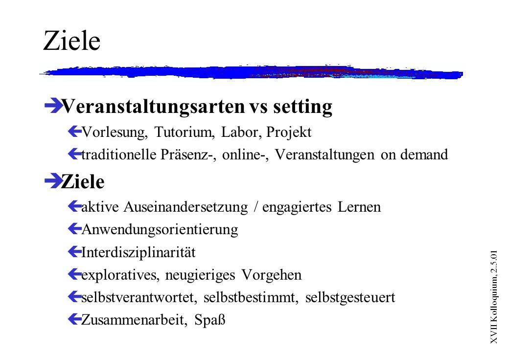 XVII Kolloquium, 2.5.01 Ziele èVeranstaltungsarten vs setting çVorlesung, Tutorium, Labor, Projekt çtraditionelle Präsenz-, online-, Veranstaltungen o