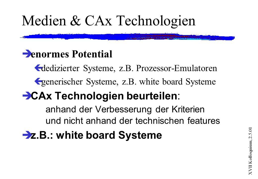 XVII Kolloquium, 2.5.01 Medien & CAx Technologien èenormes Potential çdedizierter Systeme, z.B. Prozessor-Emulatoren çgenerischer Systeme, z.B. white