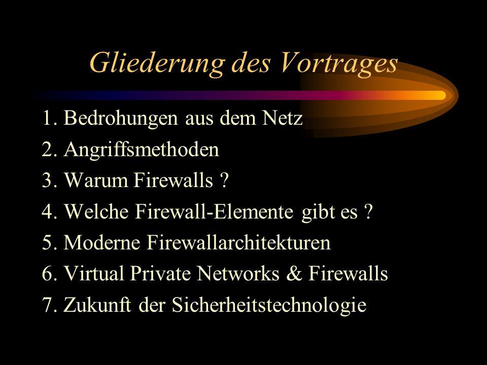 Sicherheit in Netzen Angriffsmethoden Firewalls VPN Erstellt von: Holger Viehoefer © 1999