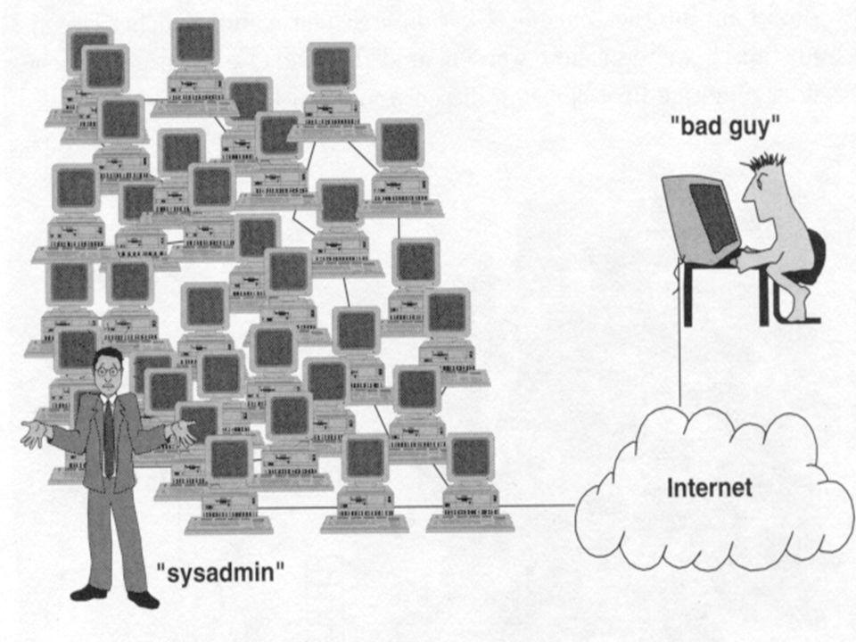 Warum Firewalls ? Allgemeine Ziele von Firewall-Systemen Alarmierung Besonders sicherheitsrelevante Ereignisse gehen an das Security-Management. Verbe