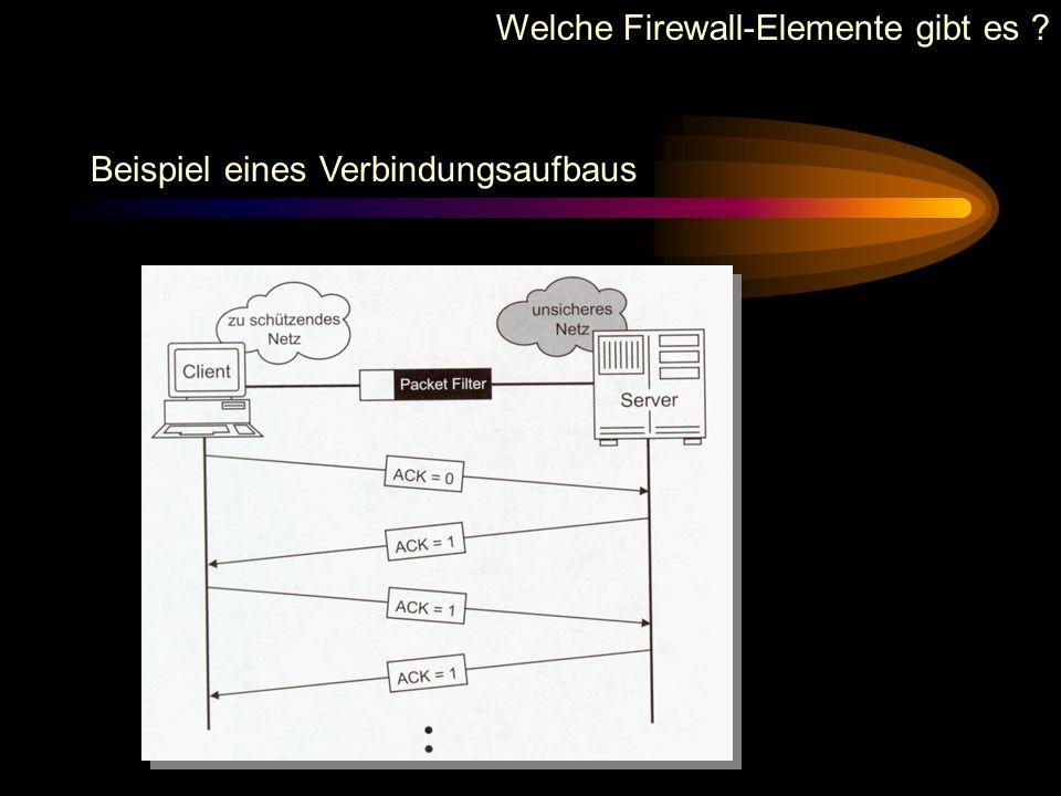 Welche Firewall-Elemente gibt es ? Allgemeine Arbeitsweise von Packet Filtern