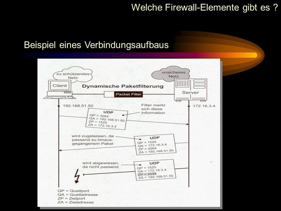 Welche Firewall-Elemente gibt es ? Beispiel eines Verbindungsaufbaus