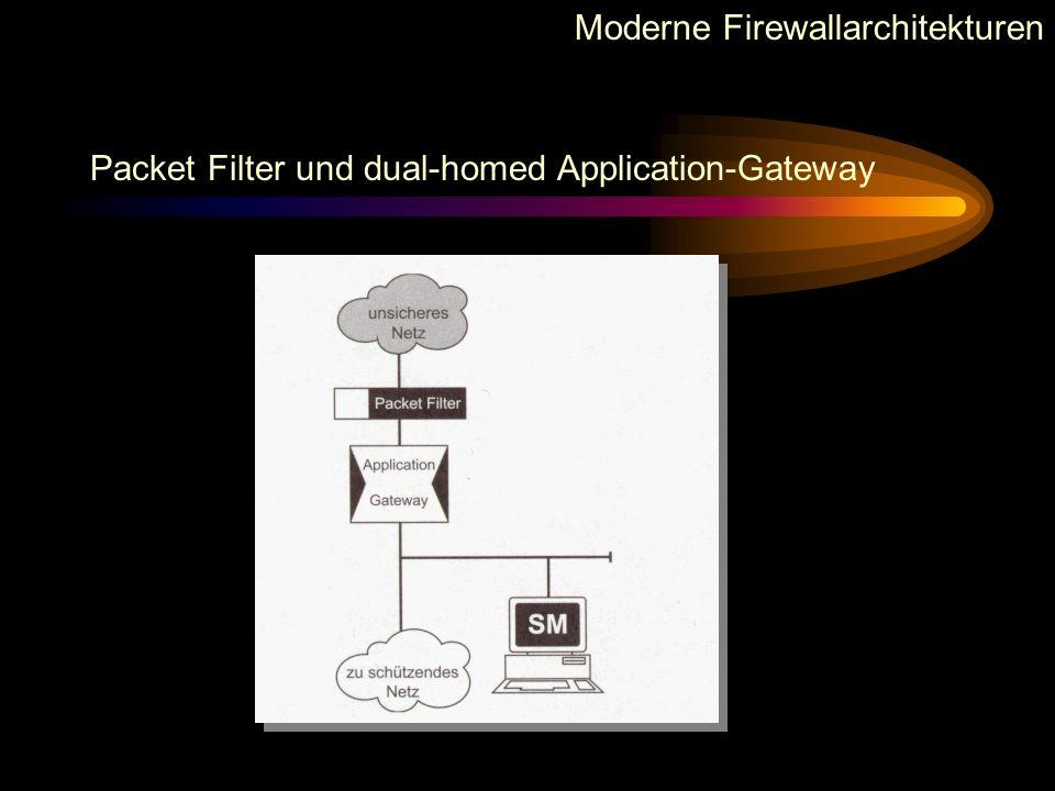 Moderne Firewallarchitekturen Ausschließlicher Einsatz eines Application-Gateways